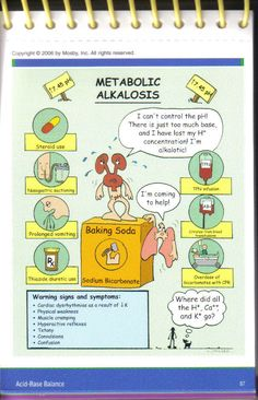 metabolic alkalosis Acidosis And Alkalosis, Metabolic Alkalosis, Respiratory Acidosis, Respiratory System, Nclex, Nursing Study Tips, Rn School, School Stuff, Med Surg Nursing