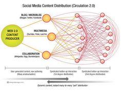 #SocialMediaMonitoring & #SocialMediaAnalytics