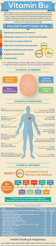 Vitamin B12 is essential to mental health & memory. It plays an important role in producing energy and blood!