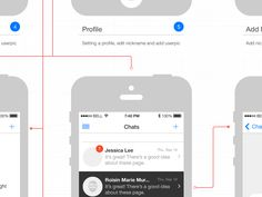 iOS 7 iPhone Wireframe Mockup for Prototyping by Andre Revin