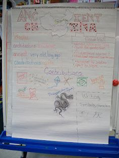 Adventures in Second Grade: Digging to China anchor chart 6th Grade Social Studies, Social Studies Classroom, Teaching Social Studies, Student Teaching, Teaching Ideas, Sixth Grade, Second Grade, Social Studies Communities, Map Skills