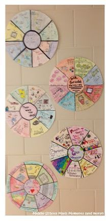 Memory wheels-great for end of year or any content area!