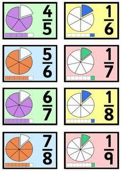 Measurement Activities, Kindergarten Activities, Math Games, Teaching Math, Fun Worksheets For Kids, Math Worksheets, Fraction Games, Montessori Math, Math School