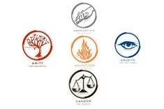 Find out which Faction you would best fit in in the world of the Divergent Series. *This is for purposes for an assignment for personality theory class*