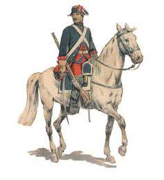 Regimiento de Dragones de Buenos Aires