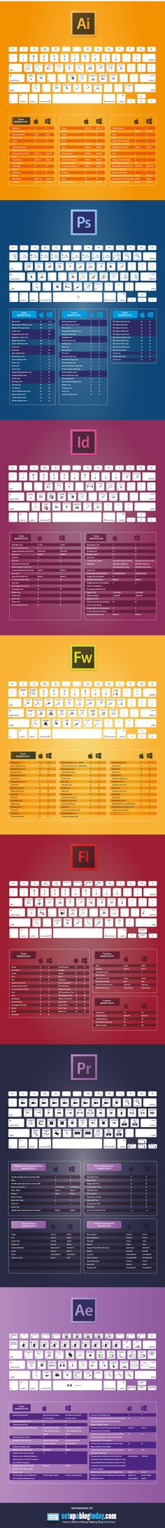 Adobe CC Keyboard Shortcuts Cheat Sheet [Infographic]