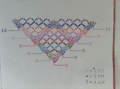 diagramme crochet châle aigue-marine