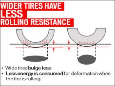 Tech FAQ: Seriously, wider tires have lower rolling resistance than their narrower brethren - VeloNews.com