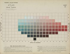 Albert Henry Munsell, Atlas of the Munsell Color System [Malden, Mass.: Wadsworth, Howland & Co., Inc., Printers, ca. 1915] Gift of Binney & Smith, Inc., makers of Crayola Crayons