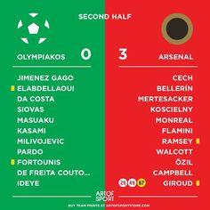 YESSSSSSSSS HATTRICK GIROUD  #AFC #arsenal #coyg #giroud #cl