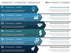 Product Investment Strategy Template  Strategy Templates
