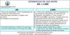 Diferencia de uso entre As y Like