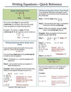 one page notes worksheet for writing equations unit algebra - Criabooks Translating Algebraic Expressions, Writing Algebraic Expressions, Algebra Equations, Algebra Worksheets, Printable Worksheets, Algebra Help, Free Worksheets, Printable Templates, College Math