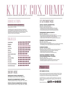 creative & design resumes