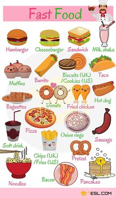 Fast food is a mass-produced food that is prepared and served very quickly . pictures English Vocabulary for Fast Food English Time, Learn English Words, English Course, English Food, English Class, English Lessons For Kids, French Lessons, Food Vocabulary, English Vocabulary Words