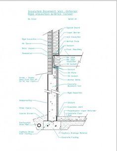 Insulated Basement Wall