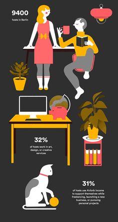 Folio illustration agency, London, UK | Ella Cohen - Editorial ∙ Advertising ∙ Publishing ∙ Vector ∙ Family ∙ Quirky ∙ Fun - Illustrator