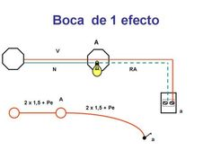 Teórica 2- Instalaciones Eléctricas Dexter, Line Chart, Map, Electrical Plan, Dexter Cattle, Maps, Peta
