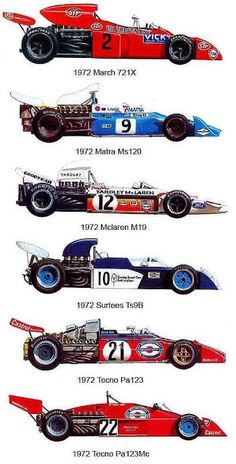 Race Around The World, Car In The World, Formula 1 Car, F1 Season, Honda, Car Drawings, F1 Racing, First Car, Indy Cars