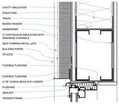 Window Jamb Detail Exterior System Details Stucco