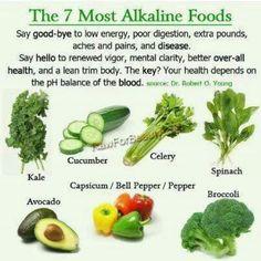 Alkaline foods to help with low energy, etc....