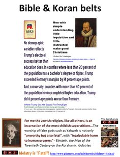 Bible & Koran belts - Piety & Poverty - The Piety Paradox - God is Monopolized - God's Own Party:  No demographic variable reflects Trump's electoral success better than education does. In counties where less than 20 percent of the population has a bachelor's degree or higher, Trump exceeded Romney's margins by 14 percentage points. And, conversely, counties with more than 40 percent of the population having completed higher education, Trump did 6 percentage points worse than Romney.