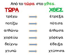 Greek Language, Second Language, Grammar Posters, Learn Greek, Toddler Activities, Study, Education, Learning, School