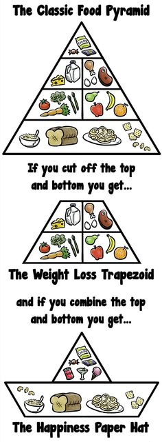 This is a diet I can get behind