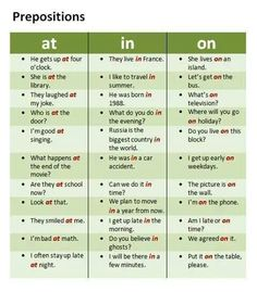 Prepositions, #english  #material, #teach, #study