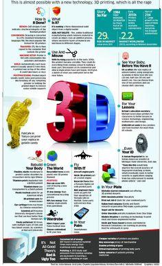 3D Print Design - 3d printing