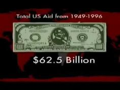 ▶ Israel Gets Billions In US Taxpayer Money While US Economy Collapses - YouTube