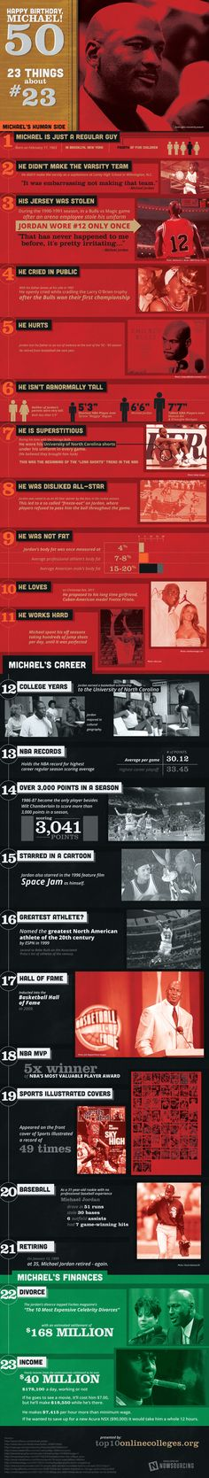 Relive the career or a baskeball legend in this video that showcases Michael Jordan's greatest moves on the court and this infographic about his life.