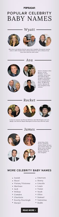 These are some of the most popular celebrity baby names!