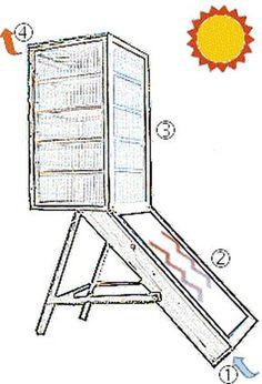 0,30M3 solar drier