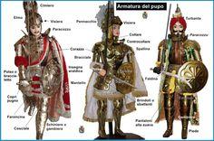 Armature dei pupi siciliani