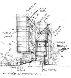Habitat Futura by GEA Architects Architecture Concept Drawings, Architecture Sketchbook, Architecture Panel, Architecture Portfolio, Architecture Design, Conceptual Sketches, Schematic Design, Building Sketch, Environmental Design