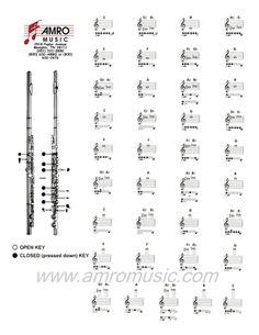 Flute Chart