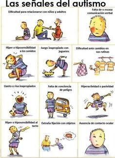 Señales del autismo