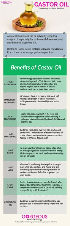 [infographic] benefits of castor oil for hair