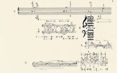 John Cage - Concerto for Piano and Orchestra Music Ed, Music Score, Sheet Music, Nam June Paik, Instruments, Piano, Small Business Solutions, Experimental Music, John Cage