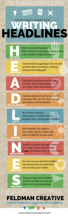 9 useful tips for texter to write headlines #text #headline #cheatsheet #infographic