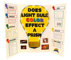 ... on Pinterest | Tri fold, Display boards and Science fair projects
