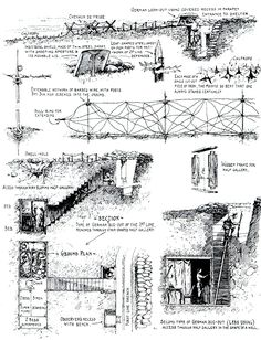 """Trench warfare - Temporary trenches were also built. """"Saps"""" were temporary, unmanned, often dead-end utility trenches dug out into no-man's land. They fulfilled a variety of purposes, such as connecting the front trench to a listening post close to the enemy wire or providing an advance """"jumping-off"""" line for a surprise attack."""
