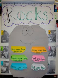 15 activities from an edible rock, science journal, to rock characteristic worksheets (some activities for older kids)