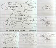 Mindmapping your way to a story map of the day
