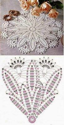 New Ideas For Crochet Rug Diagram Lace Doilies Crochet Dollies, Crochet Diy, Crochet Video, Thread Crochet, Crochet Stitches, Crochet Doily Diagram, Crochet Doily Patterns, Crochet Chart, Filet Crochet