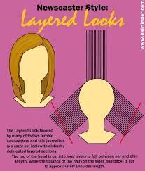 cutting hair diagrams - Buscar con Google | diagram haircut ...