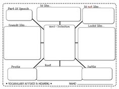 Common Core Vocabulary Graphic Organizers {Grades 2 - 5} Fully editable so you can customize and differentiate! (priced)