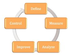 Lean Six Sigma for the Digital Analyst