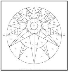 Mariner's Compass Quilt Block Off Centre   betukbandi